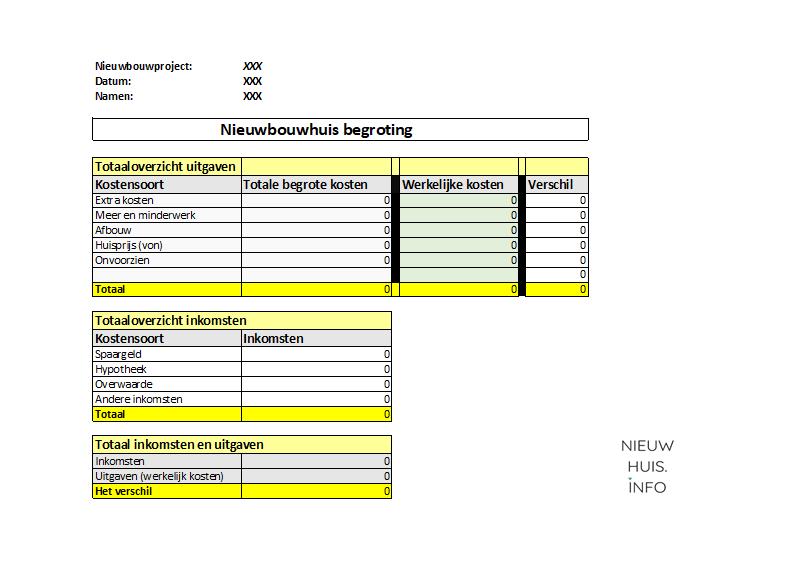 Nieuwbouwhuis begroting - Gratis excel template